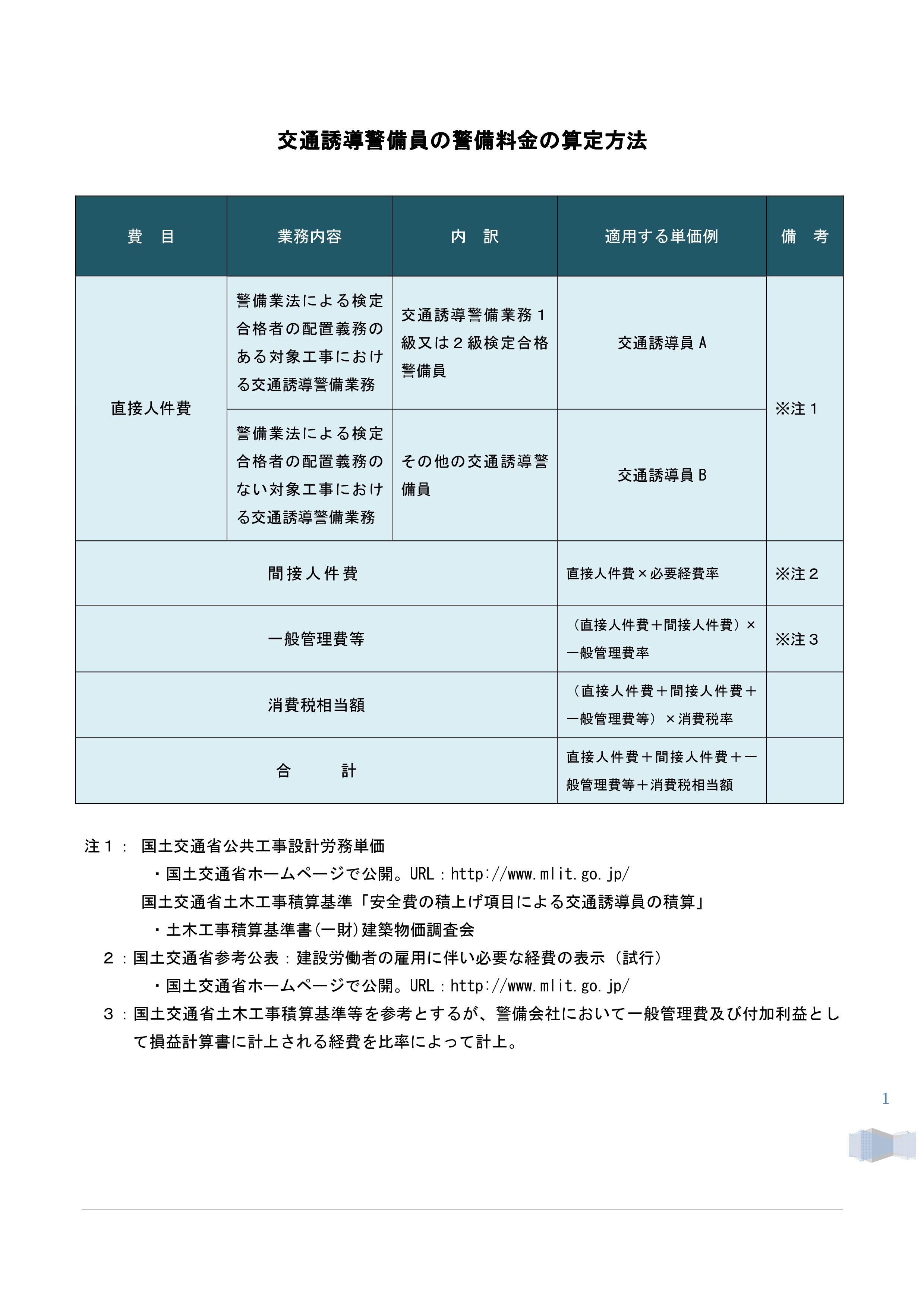 警備料金の算定方法01