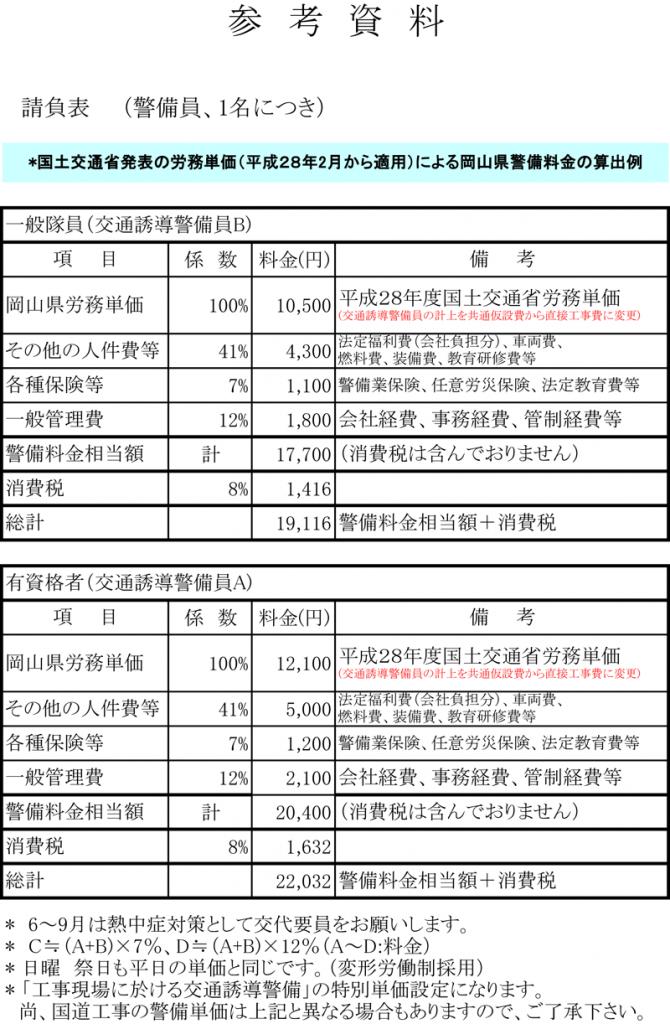 交通見積書 参考資料H28熱中症対策