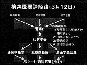 危機管理に関する勉強会08
