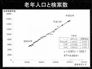 危機管理に関する勉強会02