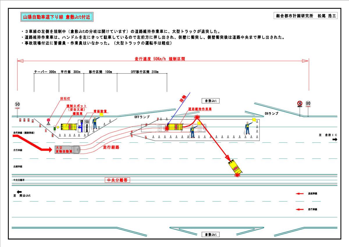 倉敷JCT事故状況図