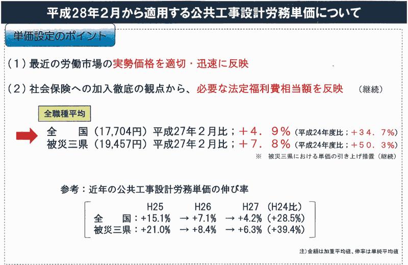 平成28年2月から適用する公共工事設計労務単価について