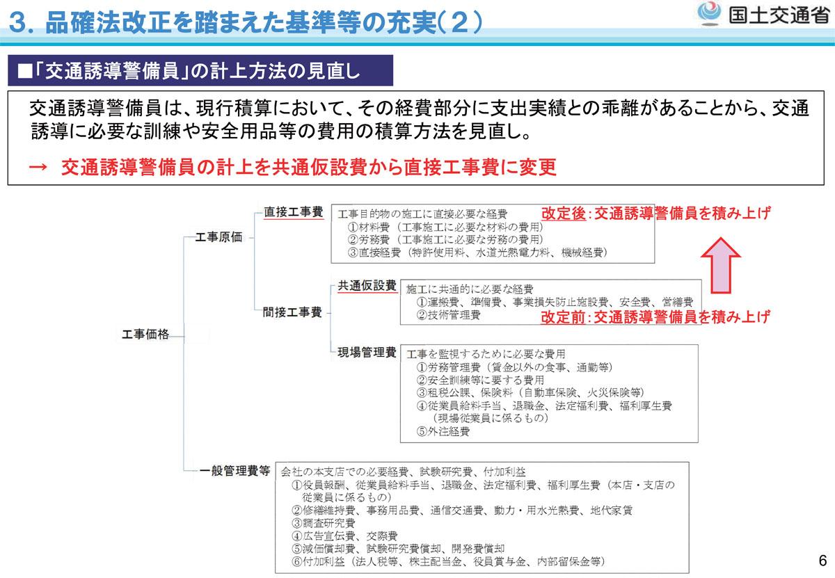 平成28年度 国土交通省土木工事・業務の積算基準の改定0316007