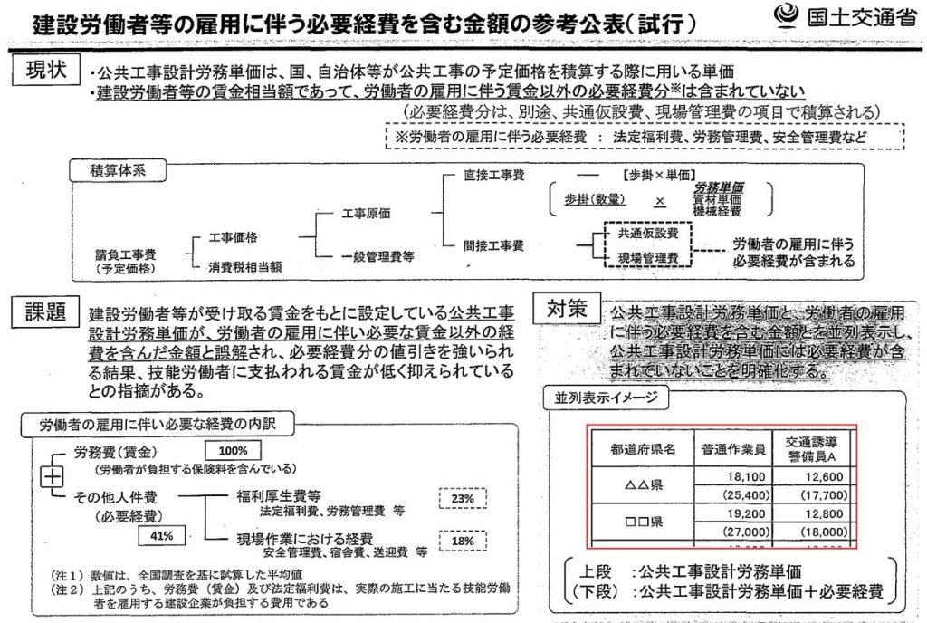 28下請契約及び下請代金支払の適正化並びに施工管理の徹底等、留意事項について__国交省12