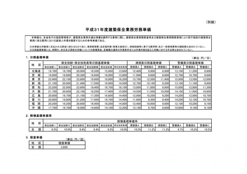 平成31年度建築保全業務単価04