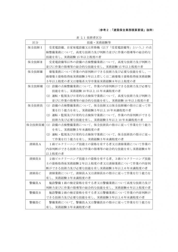 平成31年度建築保全業務単価08