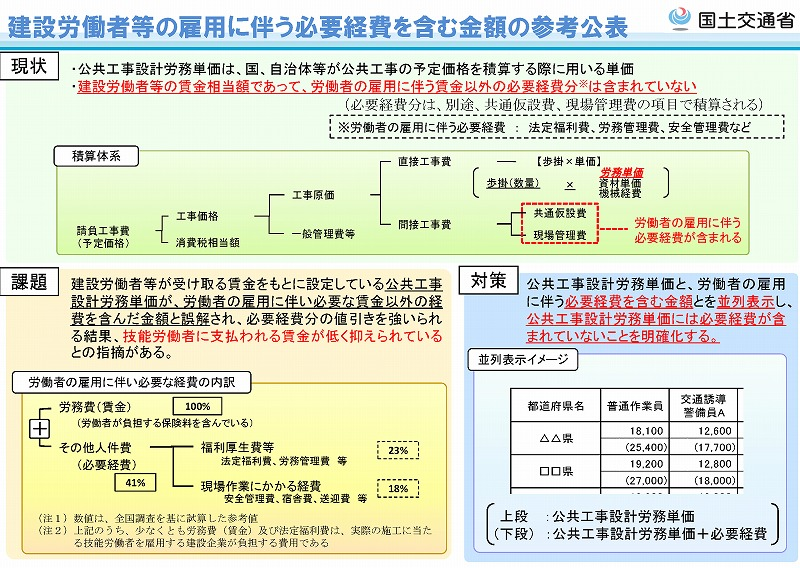 平成31年3月から適用する公共工事設計労務単価_ページ_26
