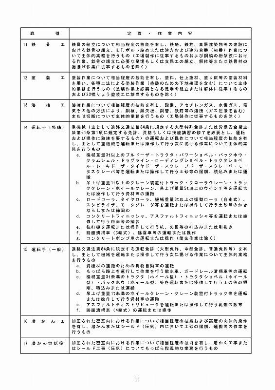 平成31年3月から適用する公共工事設計労務単価_ページ_17