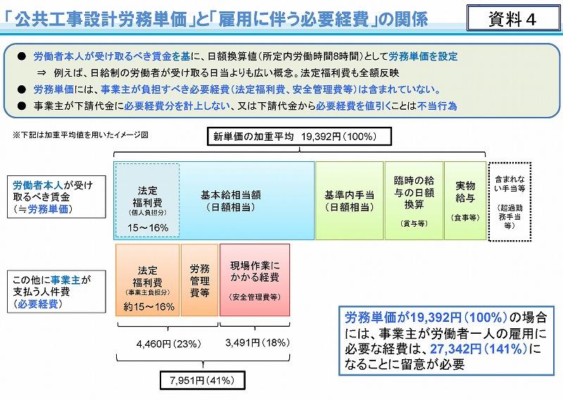 平成31年3月から適用する公共工事設計労務単価_ページ_05