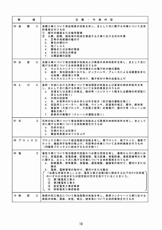 平成31年3月から適用する公共工事設計労務単価_ページ_16