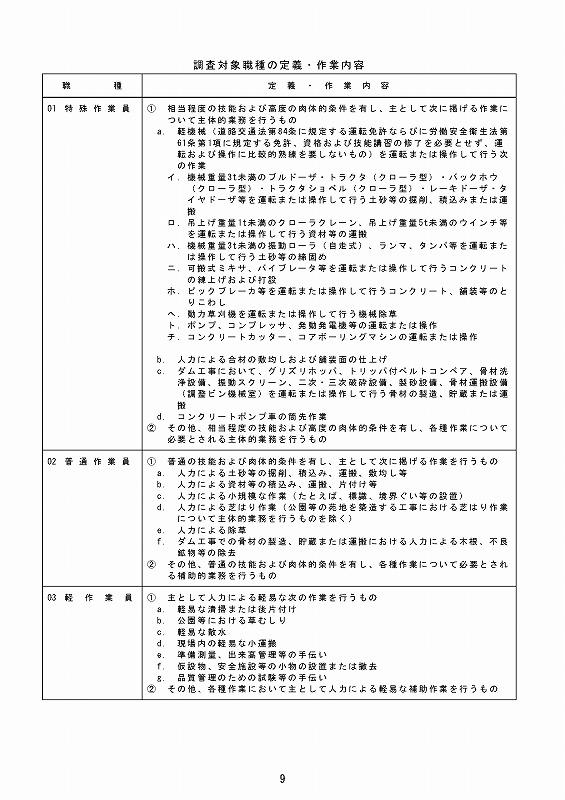 平成31年3月から適用する公共工事設計労務単価_ページ_15