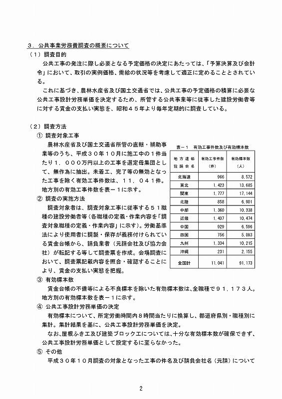 平成31年3月から適用する公共工事設計労務単価_ページ_08