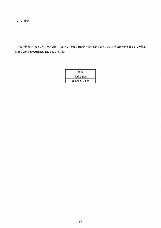 平成31年3月から適用する公共工事設計労務単価_ページ_24