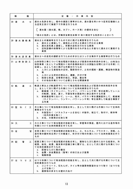平成31年3月から適用する公共工事設計労務単価_ページ_19