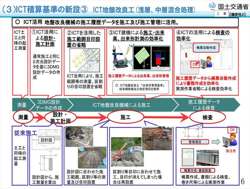 平成31年度国土交通省土木工事・業務の積算基準等の改定11