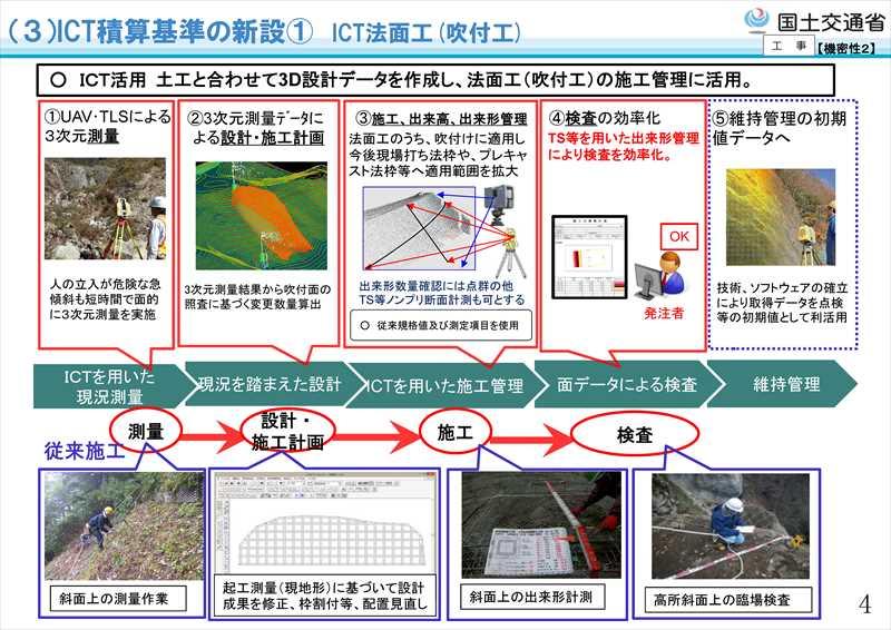 平成31年度国土交通省土木工事・業務の積算基準等の改定09