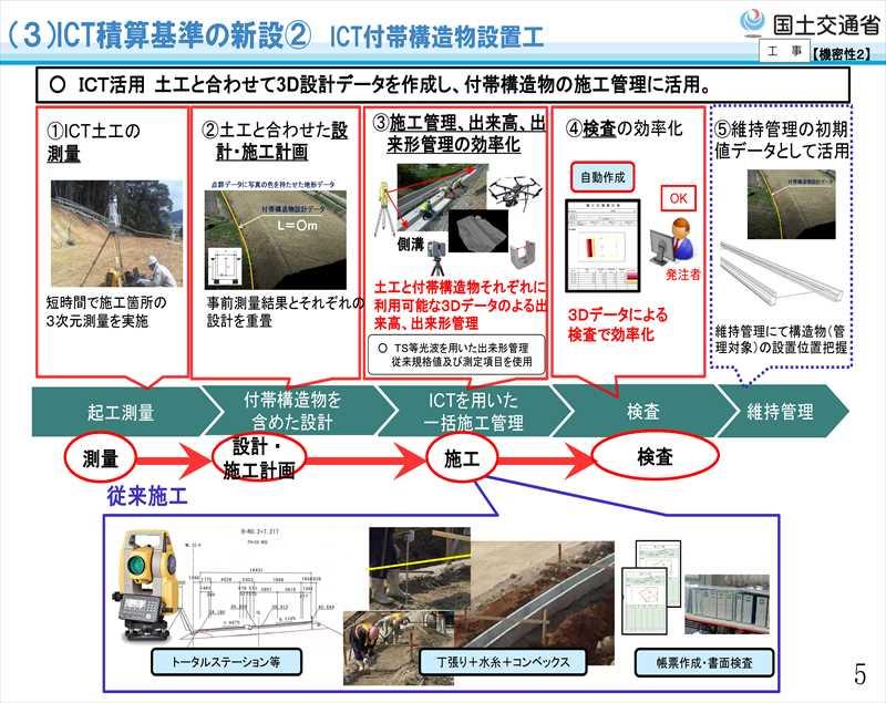 平成31年度国土交通省土木工事・業務の積算基準等の改定10