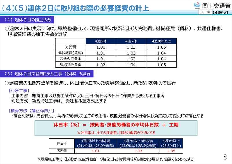 平成31年度国土交通省土木工事・業務の積算基準等の改定13