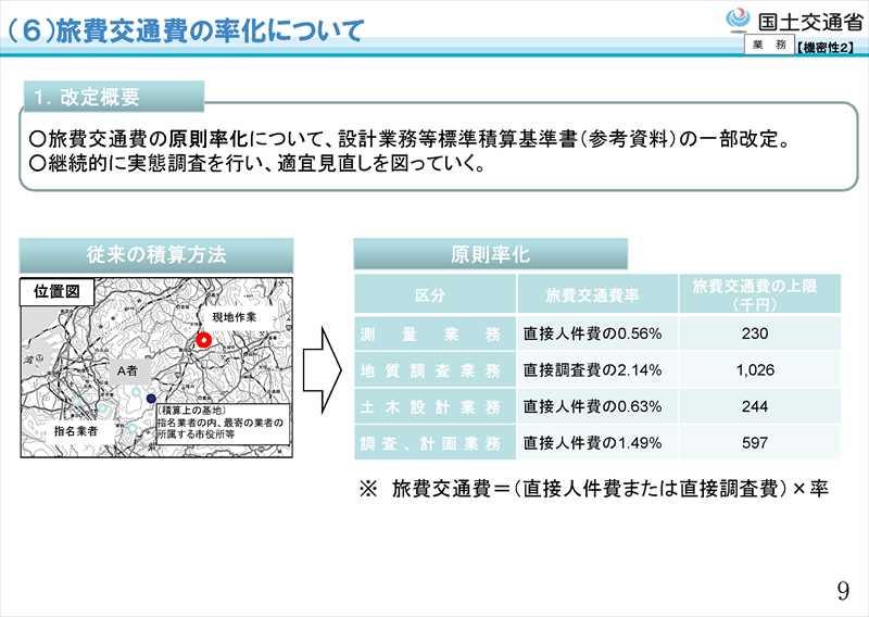 平成31年度国土交通省土木工事・業務の積算基準等の改定14