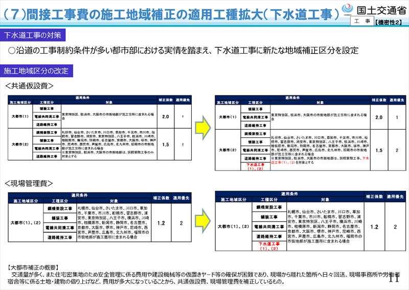 平成31年度国土交通省土木工事・業務の積算基準等の改定16