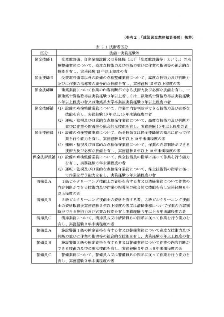 令和2年度建築保全業務労務単価_ページ_8_R