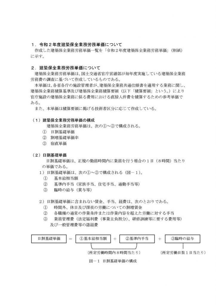 令和2年度建築保全業務労務単価_ページ_2_R