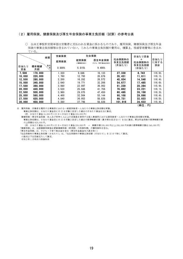 令和2年3月から適用する公共工事設計労務単価について_ページ_25