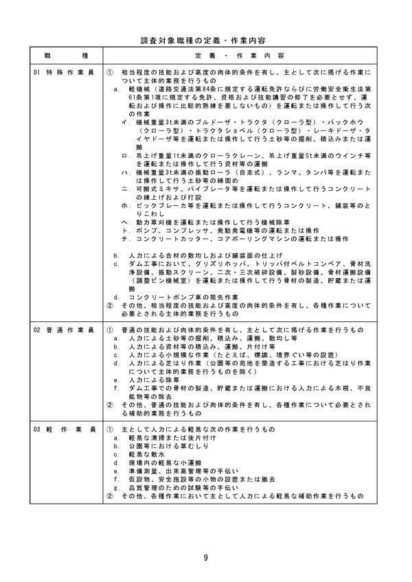 令和2年3月から適用する公共工事設計労務単価について_ページ_15