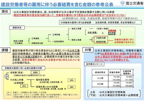 令和2年3月から適用する公共工事設計労務単価について_ページ_26