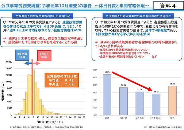 令和2年3月から適用する公共工事設計労務単価について_ページ_05