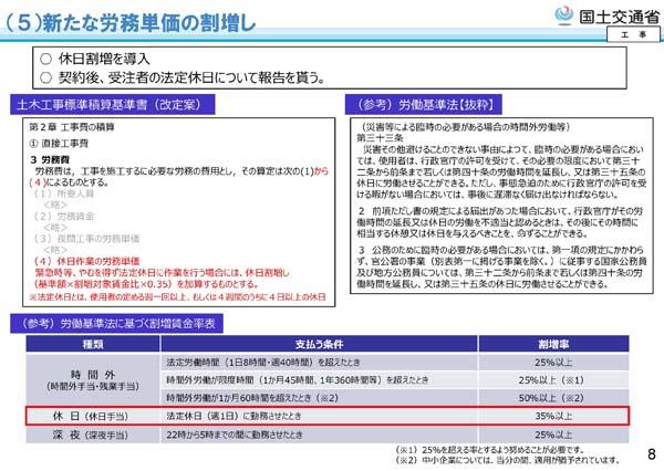 令和2年度国土交通省土木工事・業務の積算基準等の改定17