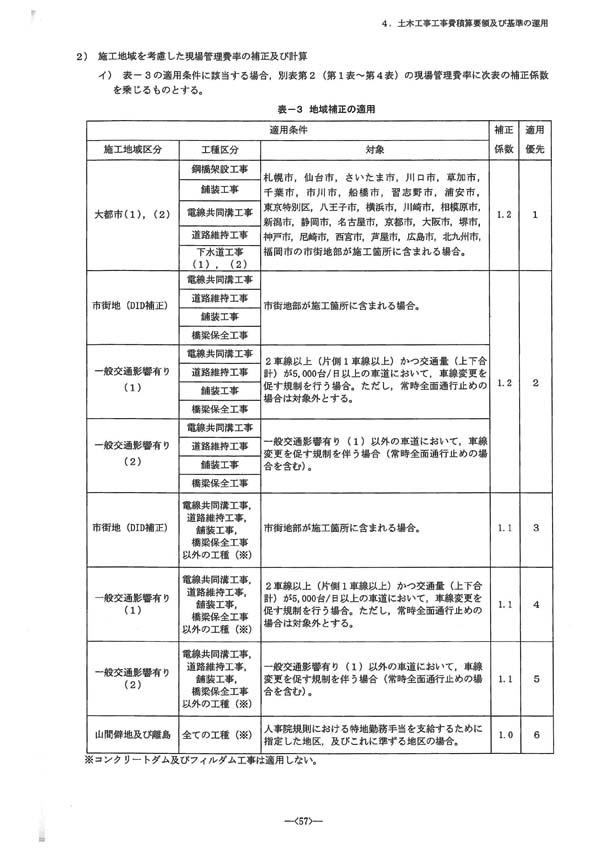 令和2年度国土交通省土木工事・業務の積算基準等の改定05