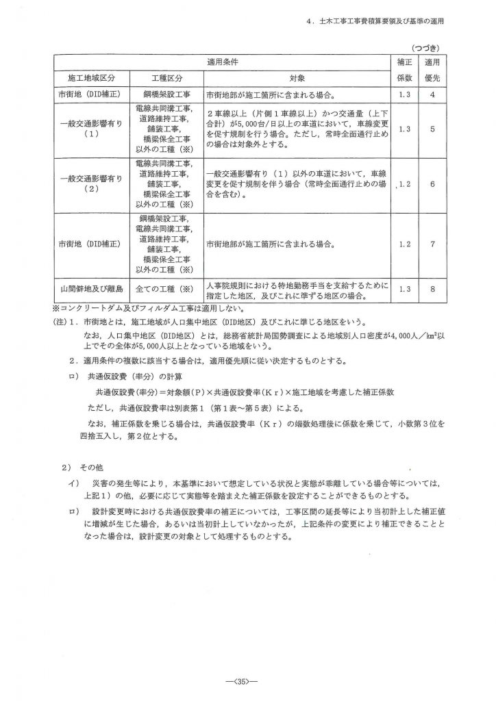 令和2年度国土交通省土木工事・業務の積算基準等の改定03