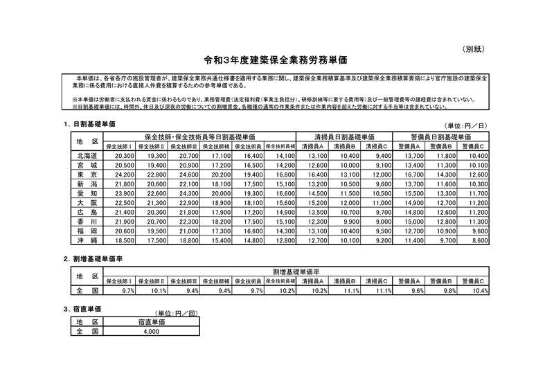 令和3年度建築保全業務労務単価について_04_R