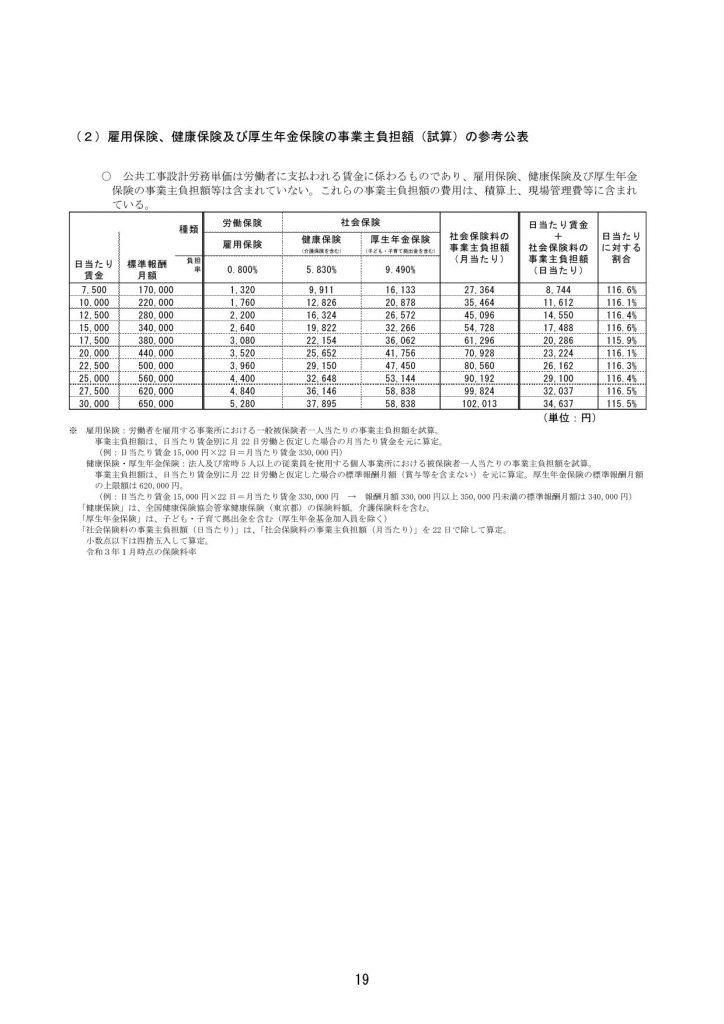 令和3年3月から適用する公共工事設計労務単価について_24