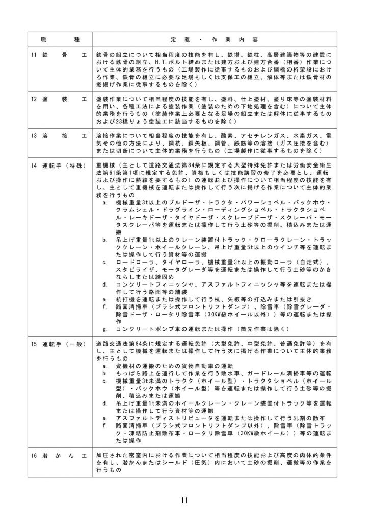 令和3年3月から適用する公共工事設計労務単価について_16