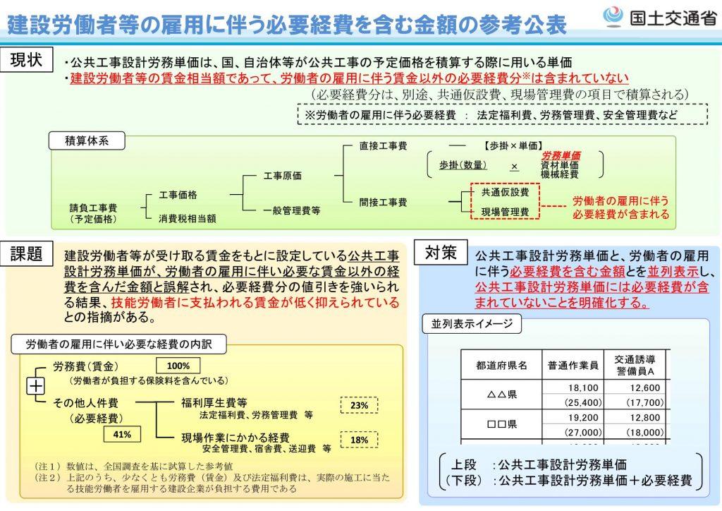 令和3年3月から適用する公共工事設計労務単価について_25